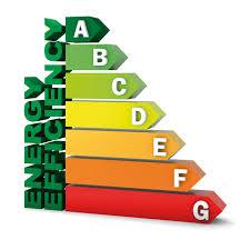 بهینه سازی مصرف انرژی موتورخانه